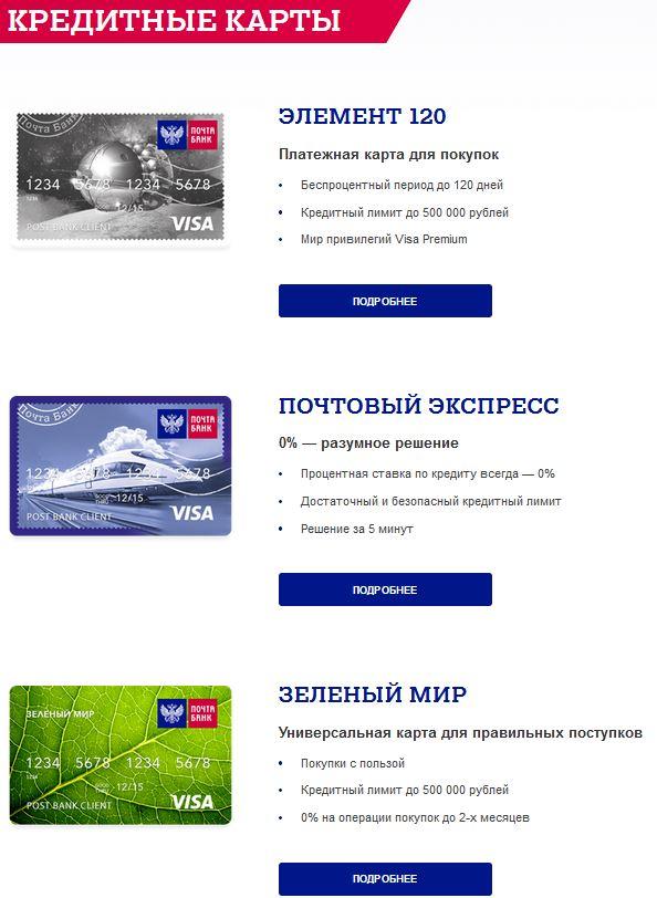 как заказать кредитную карту в почта банке онлайн форум займы от частных лиц
