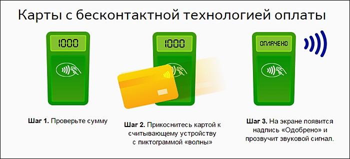 Кк пользоватся картой PayPass и PayWave
